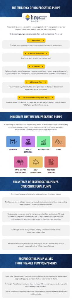Reciprocating pump vs centrifugal pump